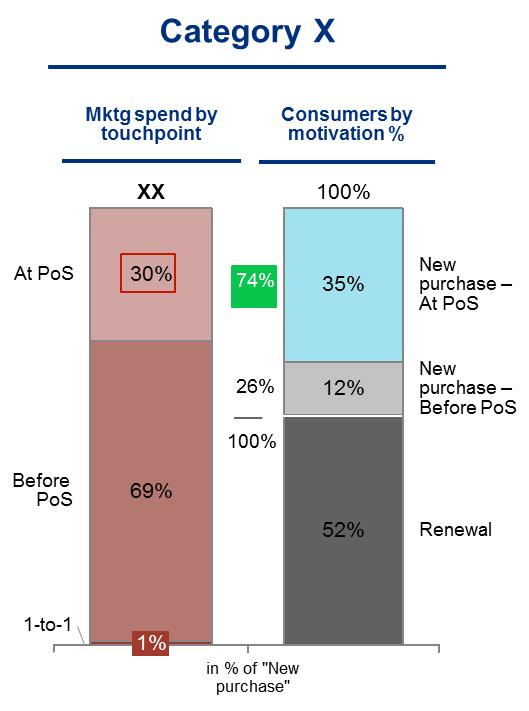 marketing_expenditure3